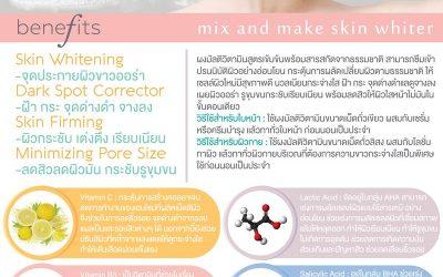 Multi Vitamin Re-Energize Powder RM-010
